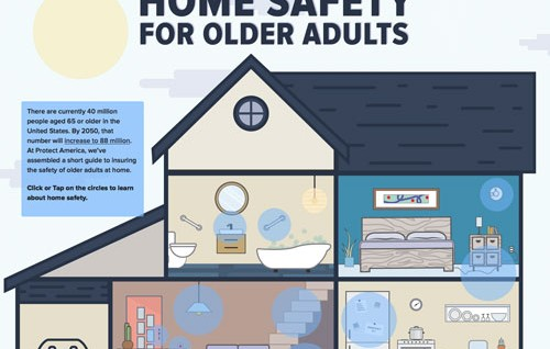 Home Safety for Older Adults
